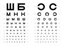 Таблица Сивцева для проверки остроты зрения у взрослых